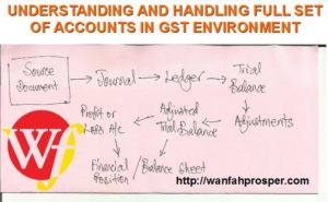 HRDF training provider, Cash Flow Analysis, Business Finance for Non Finance Managers, Public Relation Training, Reading and Interpreting Financial Statements, Understanding Full Set of Accounts in GST environment, Facilities and Tax Incentives training, In House Finance and Accounting training, Handling Full Sets of Accounts in GST environment, Excellent Coaching and Mentoring for Success, Financial Training for Non financial Managers, Understanding and Handling Full Sets of Accounts, Finance for Non Finance Managers, Leadership and Management Skills for Managers, Effective Public Relationship Training, Media Relationship training, Sales and Marketing Training, Facilities and Tax Incentives under the Customs Act, GST Training, Power Pack Presentation Skills Training